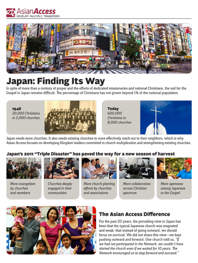Japan: Finding Its Way